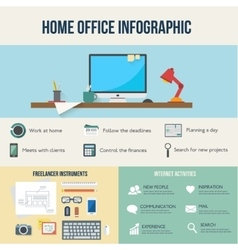 Freelance and home work infographic vector