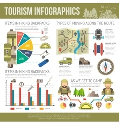 Tourism infographics set vector