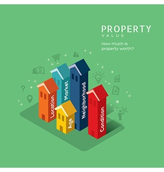 Real estate property value concept vector