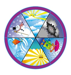 Weather wheel vector