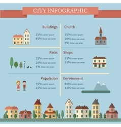 City infographic with street and houses vector image vector image