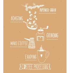 Coffee processing vector
