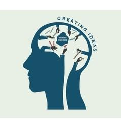 Birth of ideas in conceptual of head vector