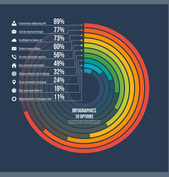 Informative infographic circle chart 10 options vector