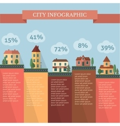 City infographic with street and houses vector