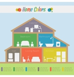 House infographic vector image