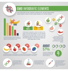 Gmo infographics set vector