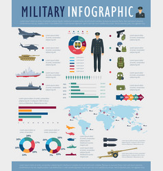 Military infographic design of army force defense vector