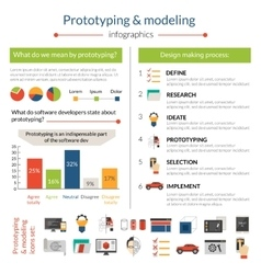 Prototyping and modeling infographics vector