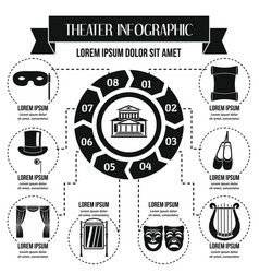 Theater infographic concept simple style vector