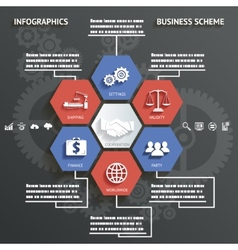Infographics business scheme with icons abstract vector