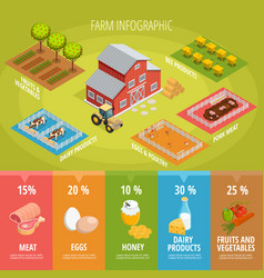 Farm food isometric infographics vector