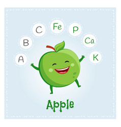 apple fruit vitamins and minerals funny fruit vector image vector image