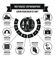Refugees infographic concept simple style vector