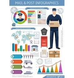 Post office infographics vector