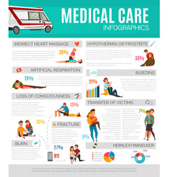 First aid infographics vector