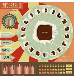 vintage infographics set - coffee icons and elemen vector image vector image