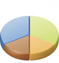 pie chart vector image vector image