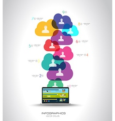 Modern Cloud Globals infographic concept vector image