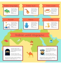 Arabic culture infographic set vector