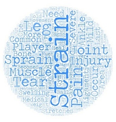 Sprain or Strain text background wordcloud concept vector image vector image