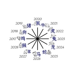 Image of the twelve signs of the Chinese zodiac vector image vector image