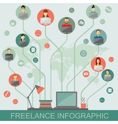 Freelance infographic template set elements for vector