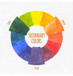 Watercolor secondary colors chart vector image