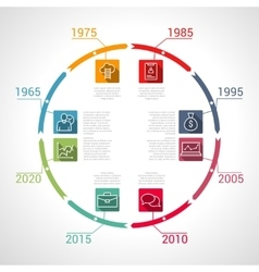 Circle timeline infographic business vector