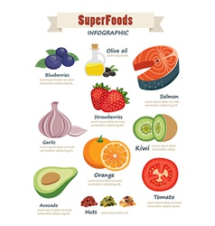 Super food infographic flat design vector
