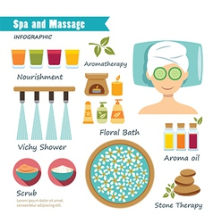 Spa and massage infographic vector