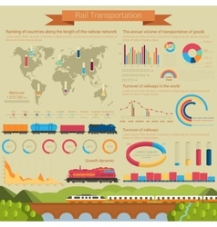 Rail transportation infographic or infochart vector