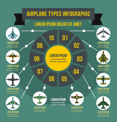 Airplane types infographic concept flat style vector