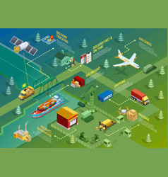 Logistics Isometric Infographics vector image