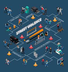 Street violence isometric infographics vector