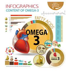 Omega-3 healthy heart vector