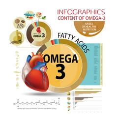 Omega -3 healthy eating vector