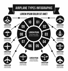 Airplane types infographic concept simple style vector