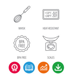 Kitchen scales whisk and heat-resistant icons vector