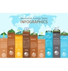 Energy types infographics vector
