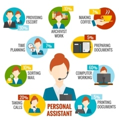 Personal assistant infographics vector