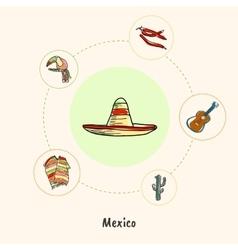 Famous Mexico Symbols Doodle Concept vector image