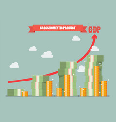 Gross domestic product vector