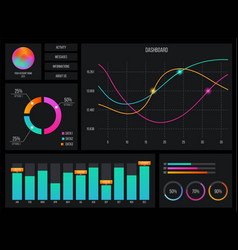 Creative of web dashboard vector
