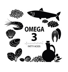 omega3 vector image vector image