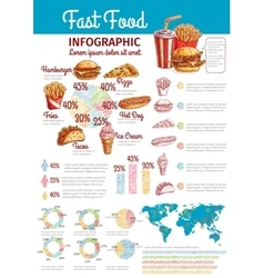 Fast food consumption infographics vector