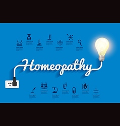 Homeopathy ideas concept creative light bulb vector