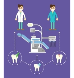 Dental office banner with dentist characters vector