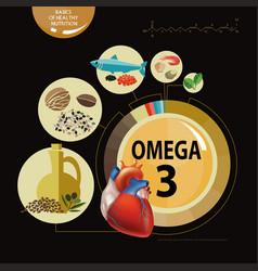 omega3 vector image