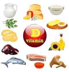 Vitamin d and plant vector